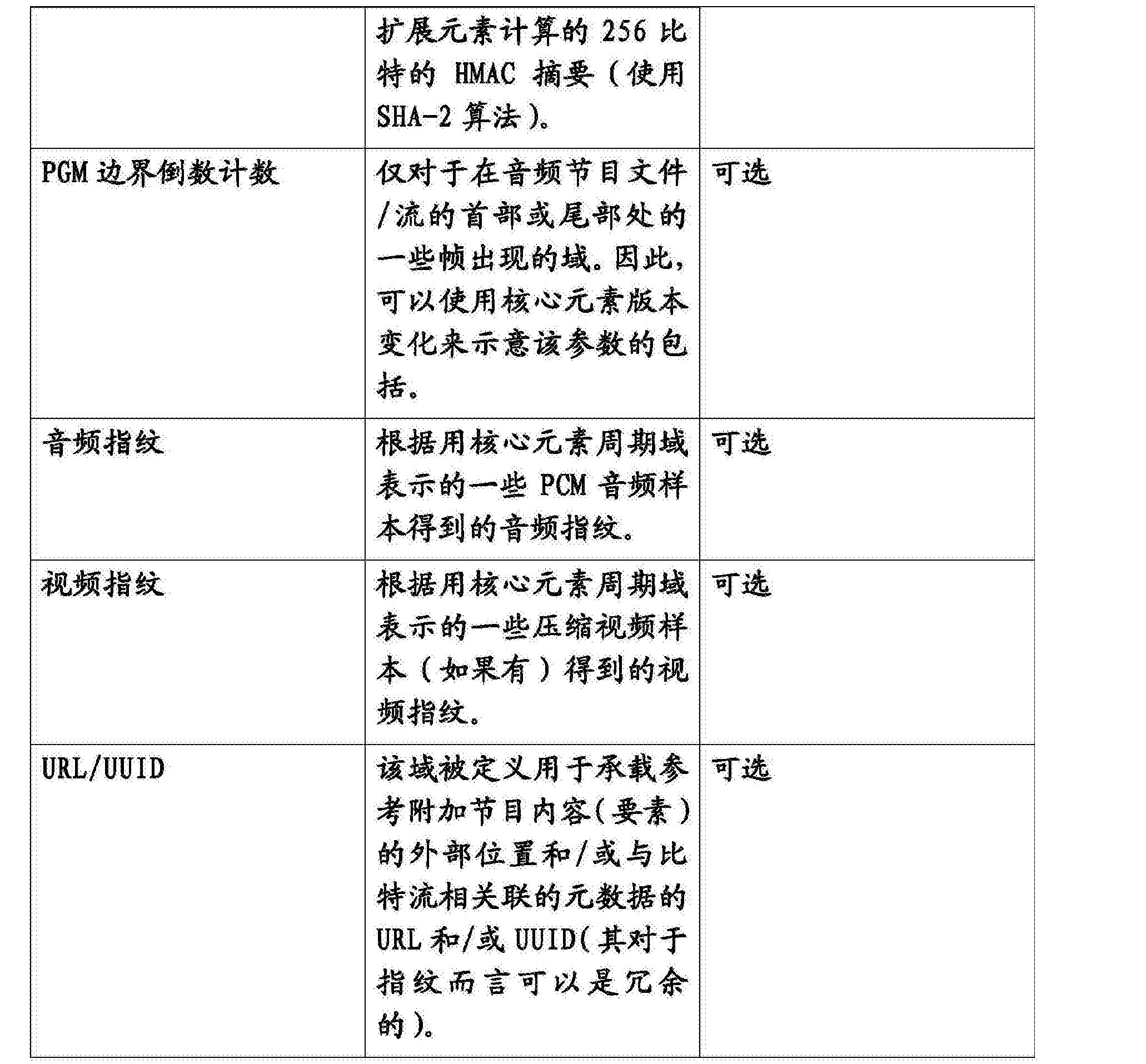 Figure CN104737228BD00261