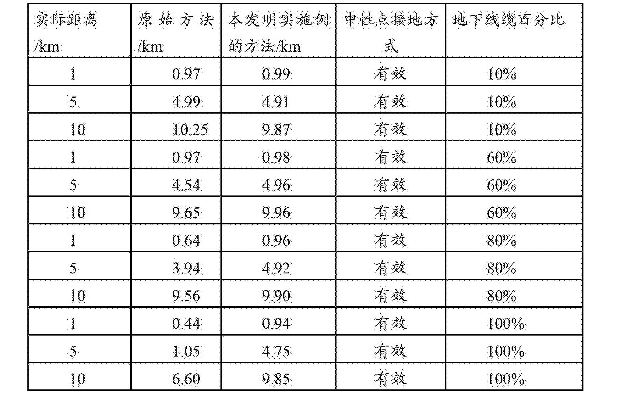 Figure CN103852688BD00113