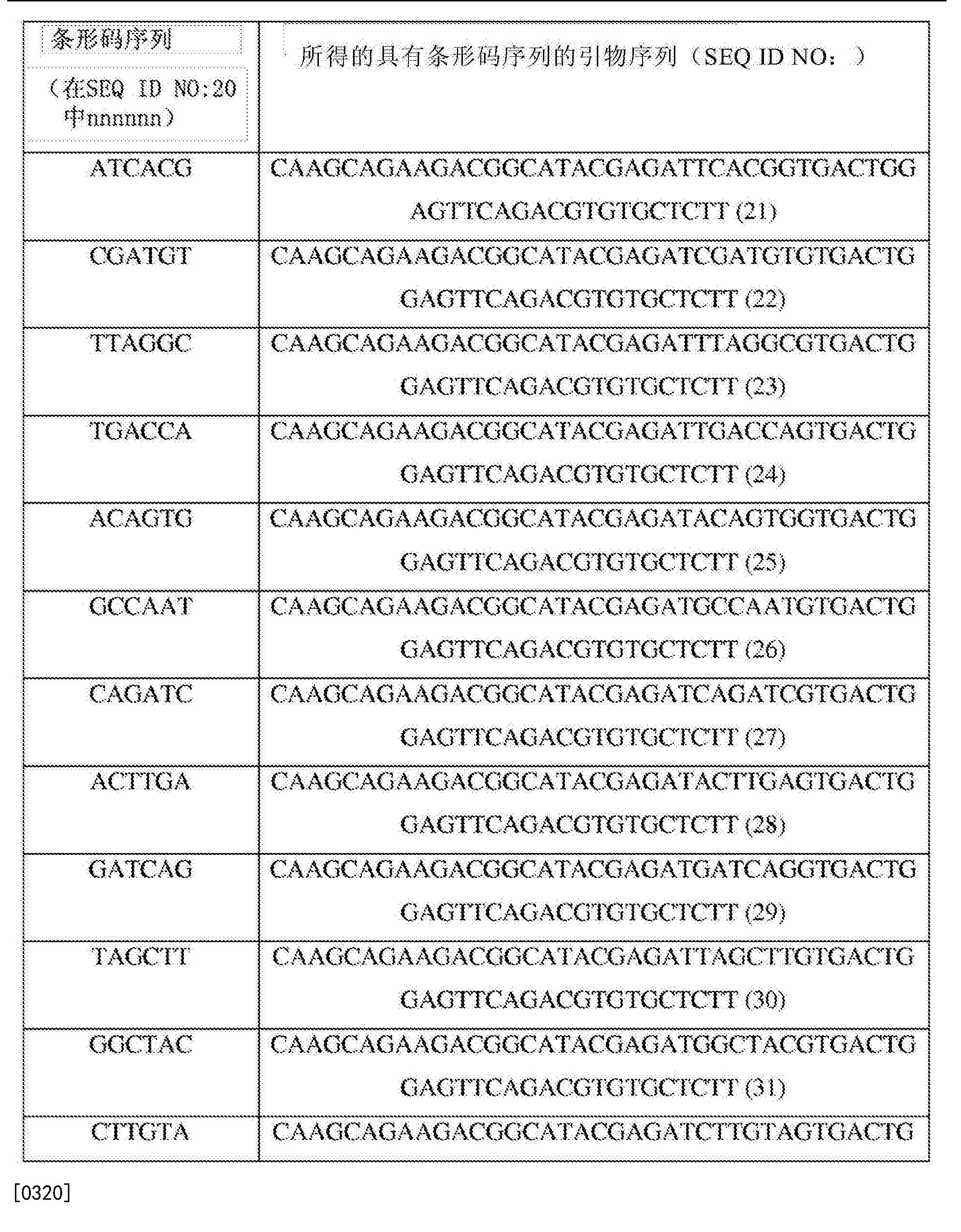 Figure CN103649335BD00571