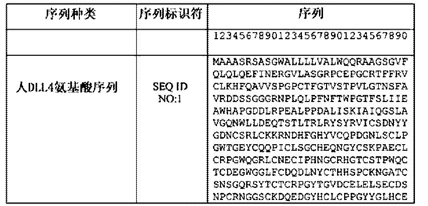 Figure CN102906113BD00341