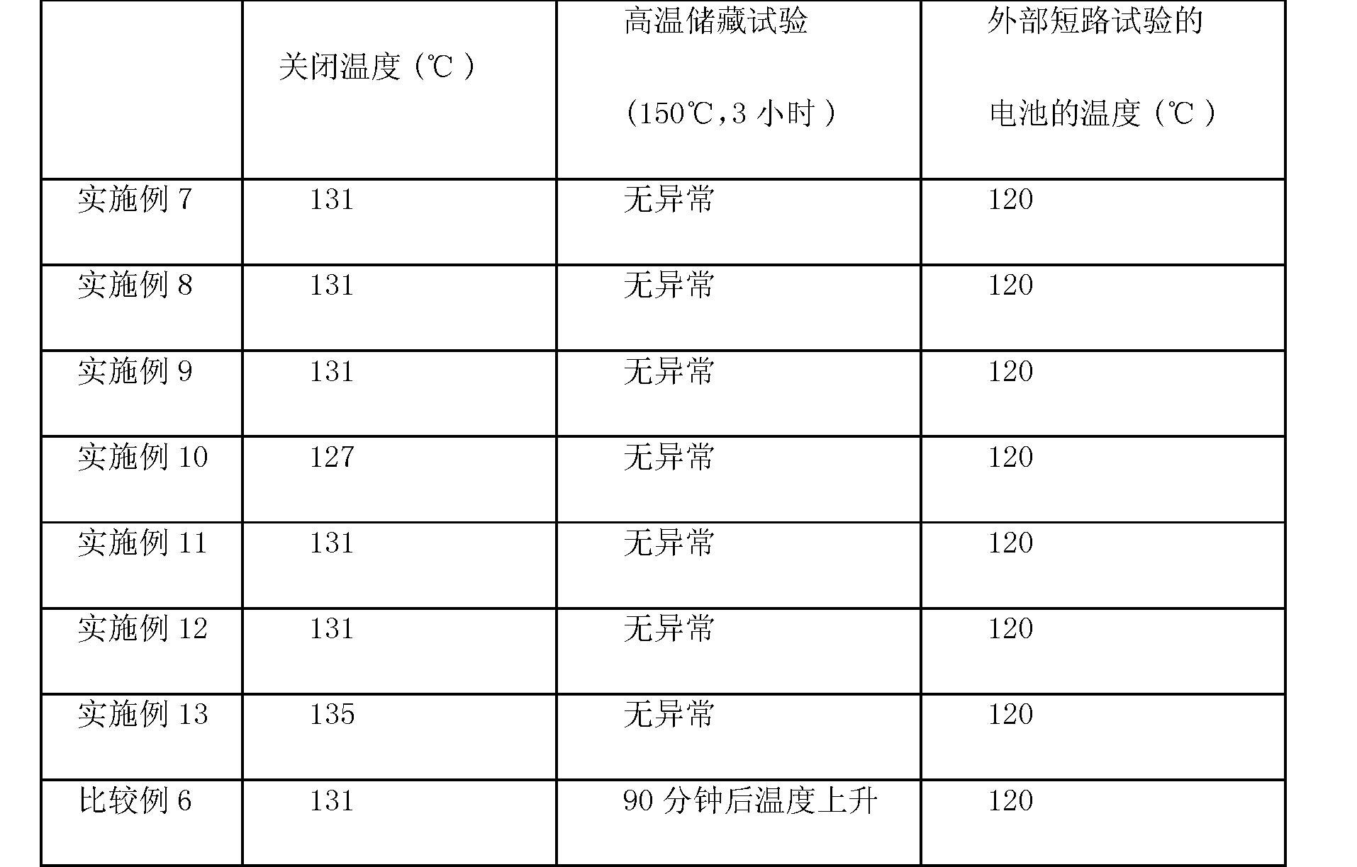 Figure CN101617433BD00281