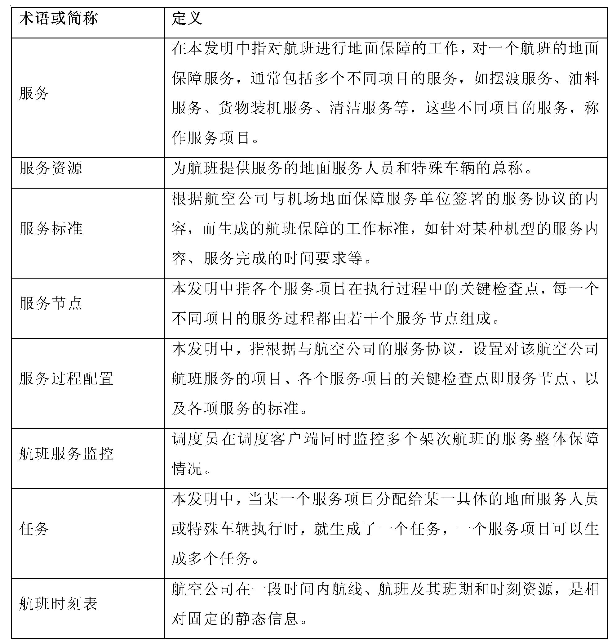 Figure CN102097014BD00041