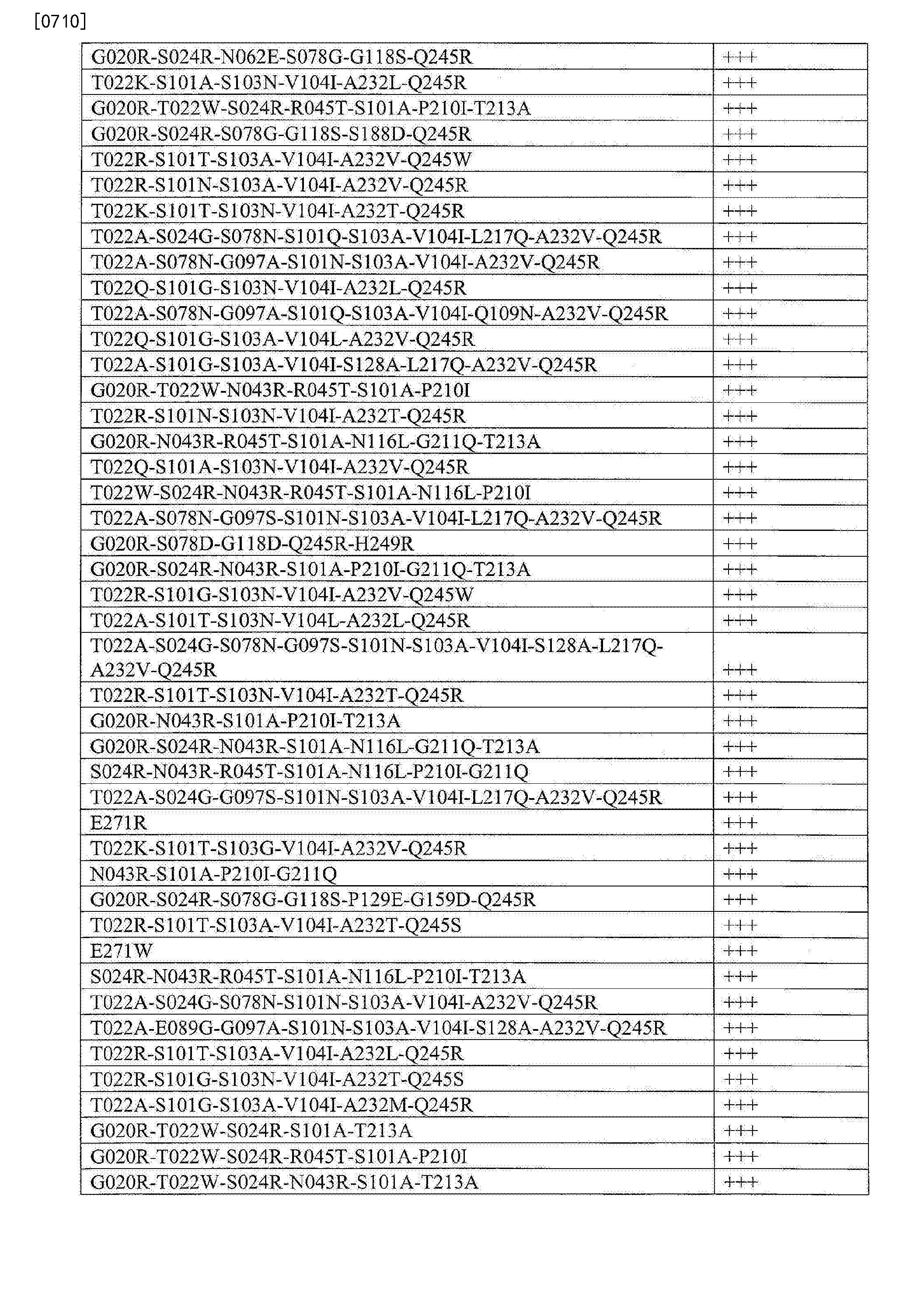 Figure CN103764823BD03101