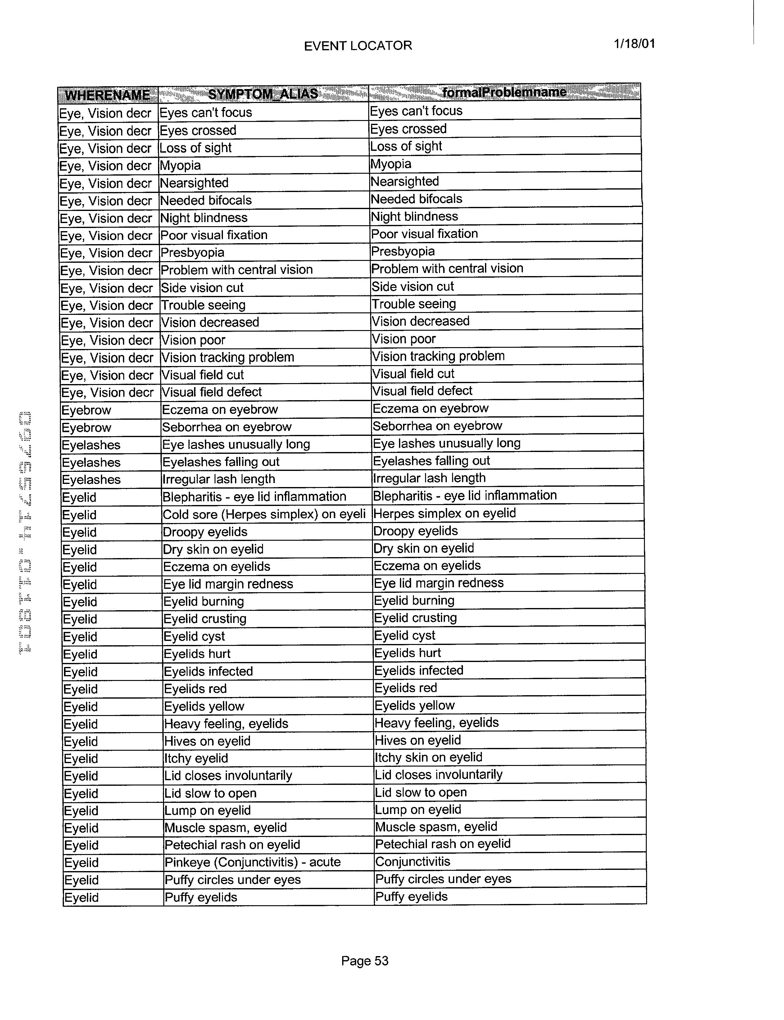 Figure US20030061072A1-20030327-P00054