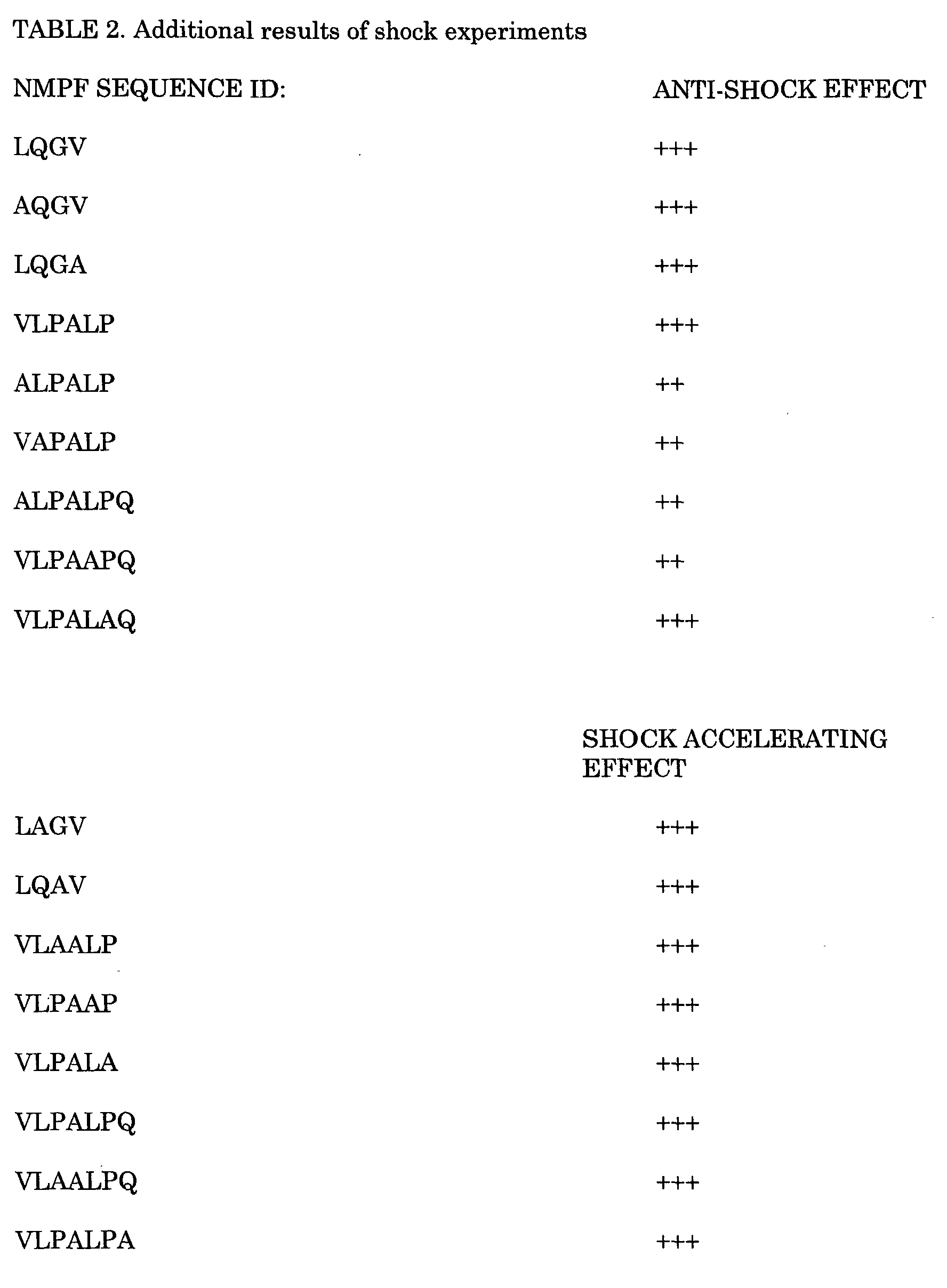 What analogue of Pregnil to use Comparison of the analogues of Pregnil