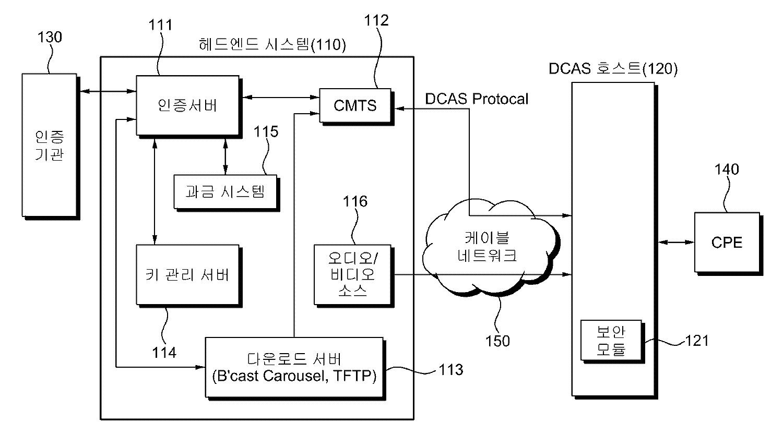 Figure R1020070127380