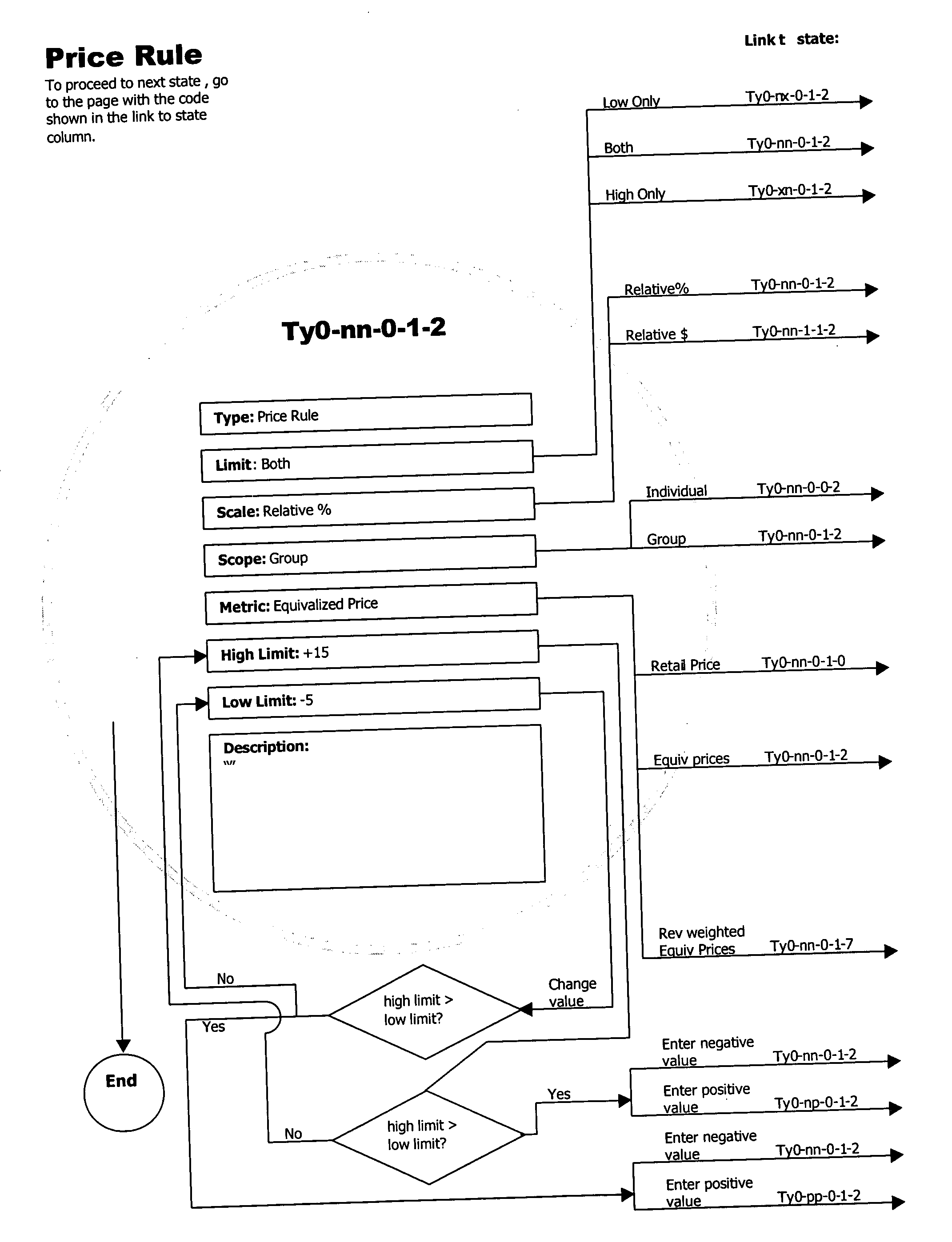Figure US20040210541A1-20041021-P00049