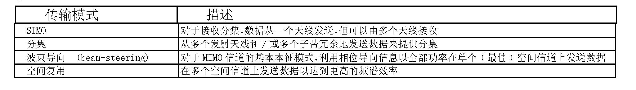 Figure CN1906892BD00091