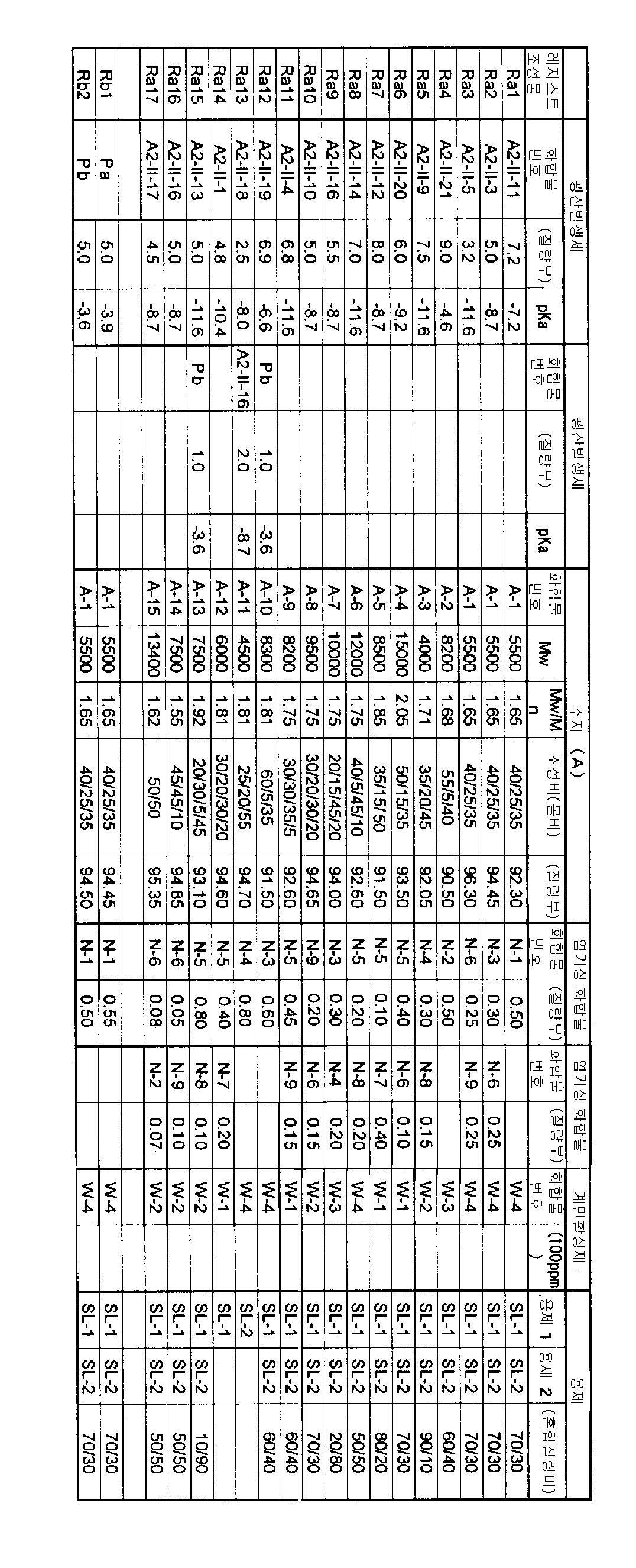 Figure 112010049784467-pct00051