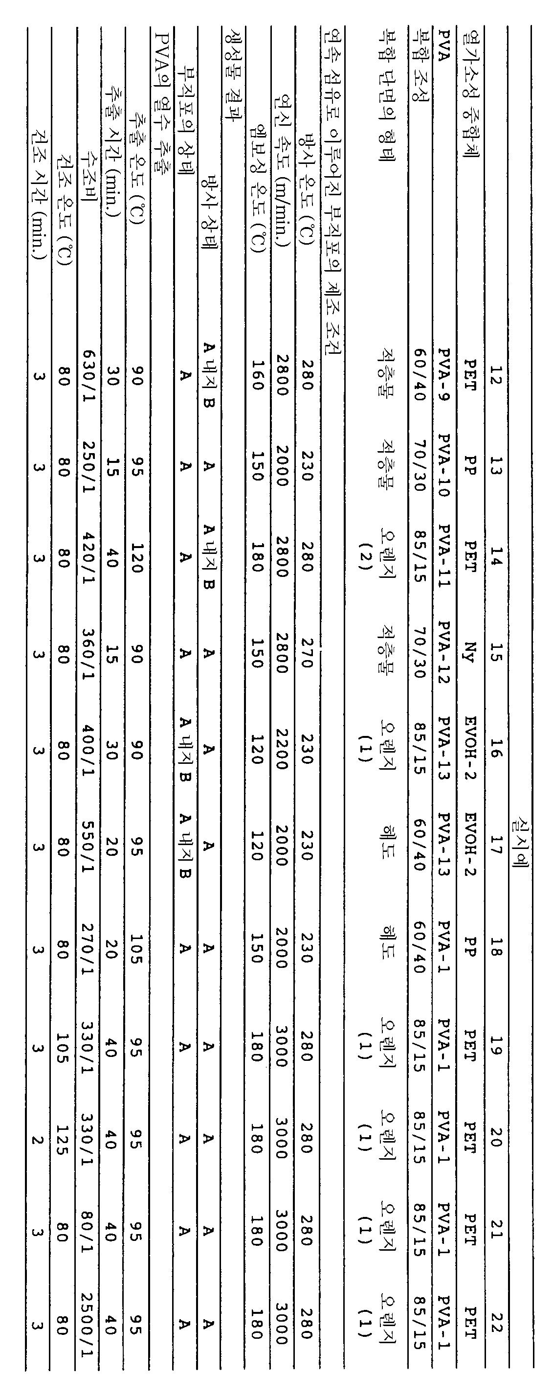 Figure 112009052576873-pat00020