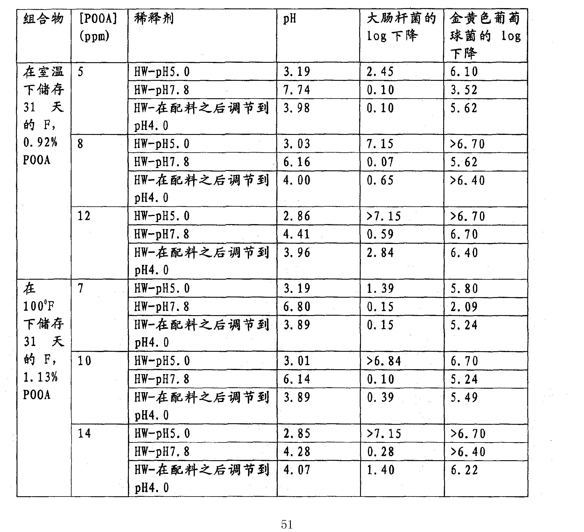 Figure CN1909808BD00511