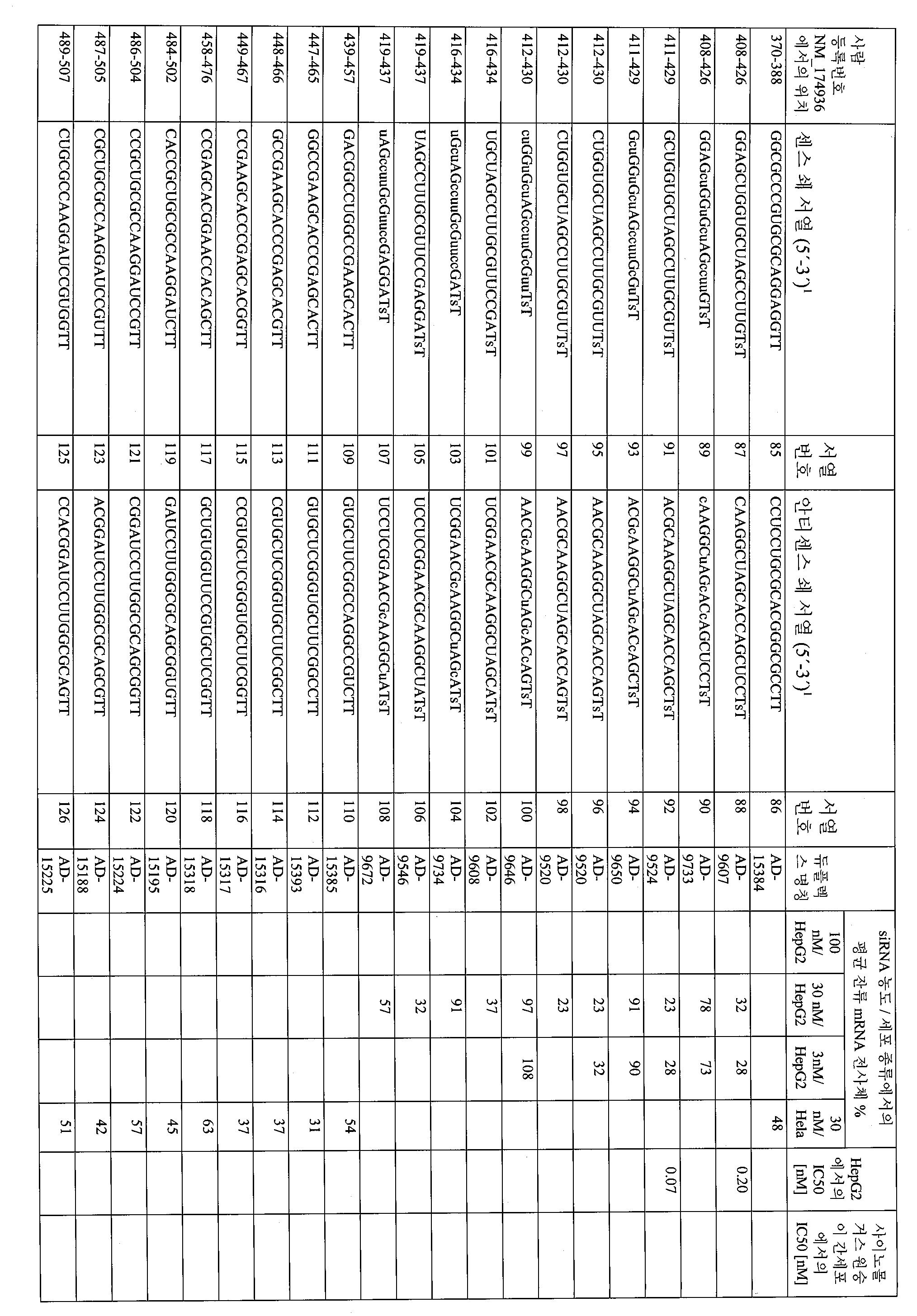 Figure 112008085095997-pct00014