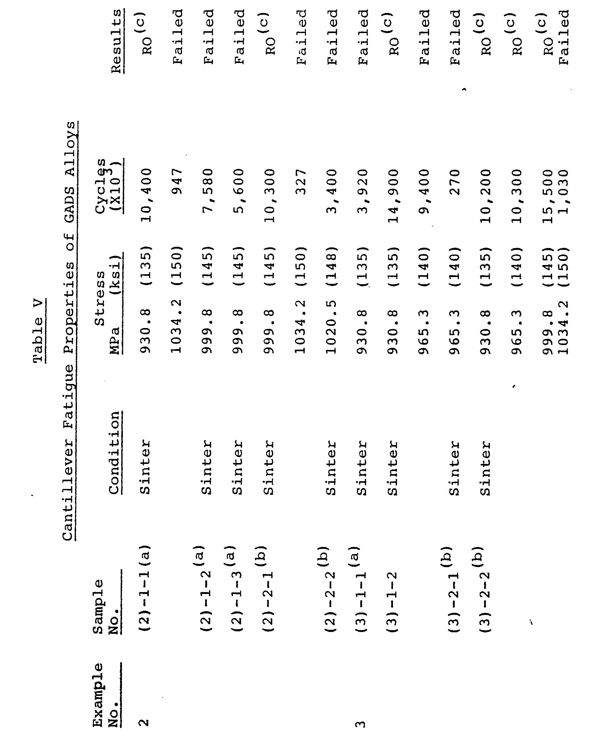 EP0213781A1 - Dispersion strengthened cobalt-chromium