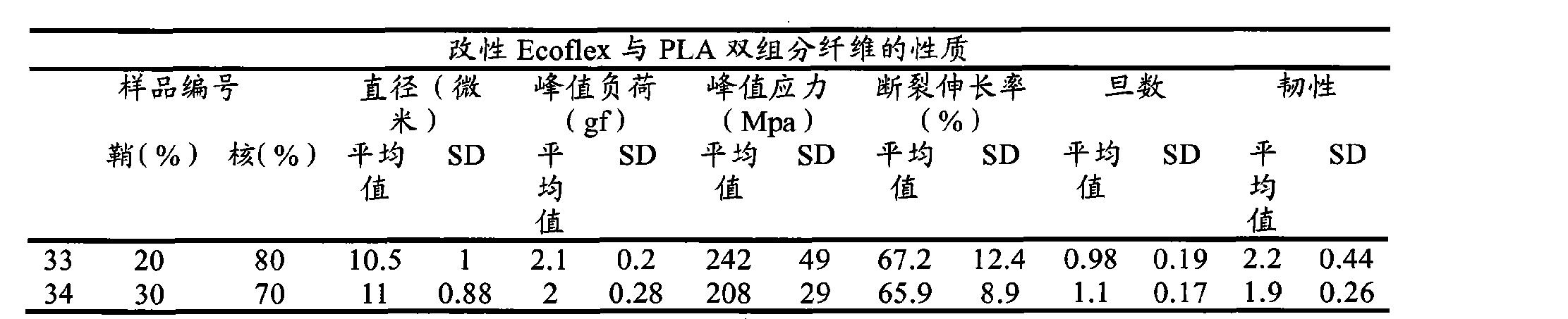 Figure CN101784711BD00262