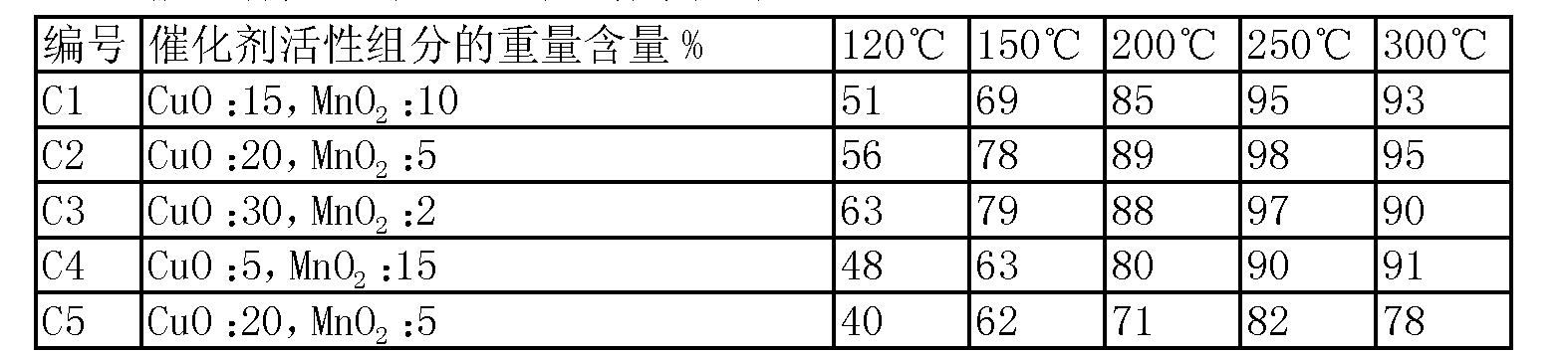 Figure CN103041821AD00061
