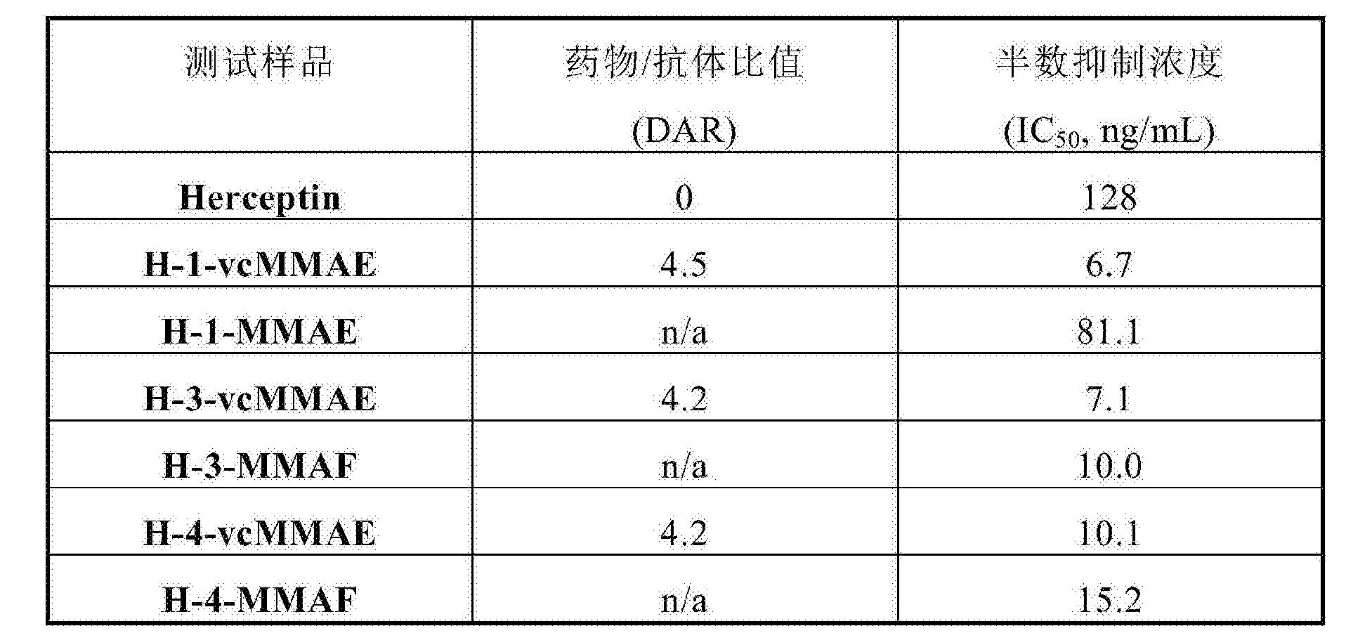 Figure CN103933575BD00371