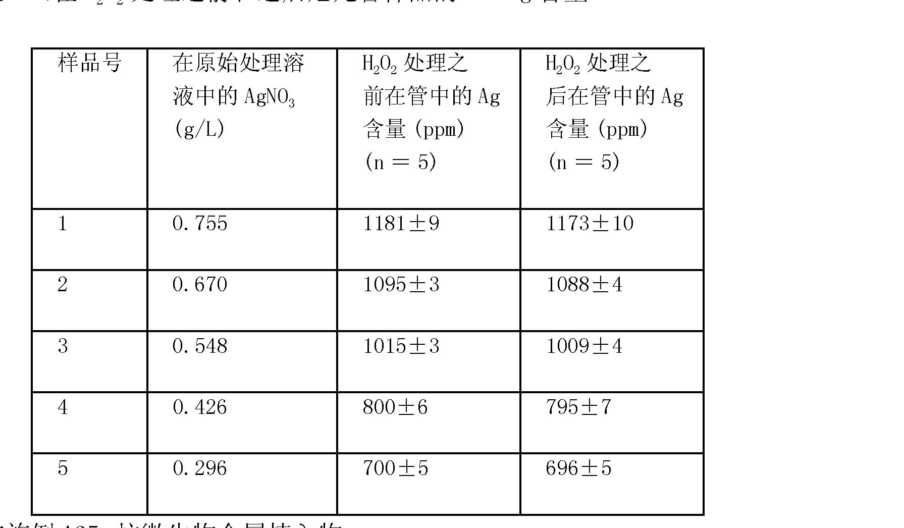 Figure CN101010003BD00401