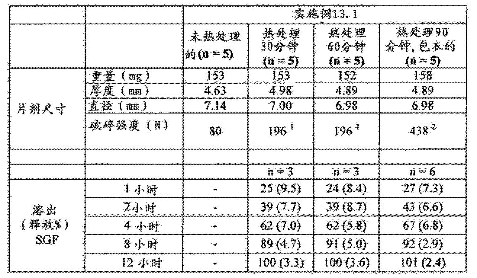 Figure CN102743355BD00962
