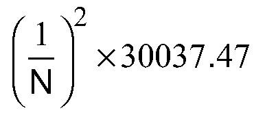 Figure 112008089251704-PCT00005