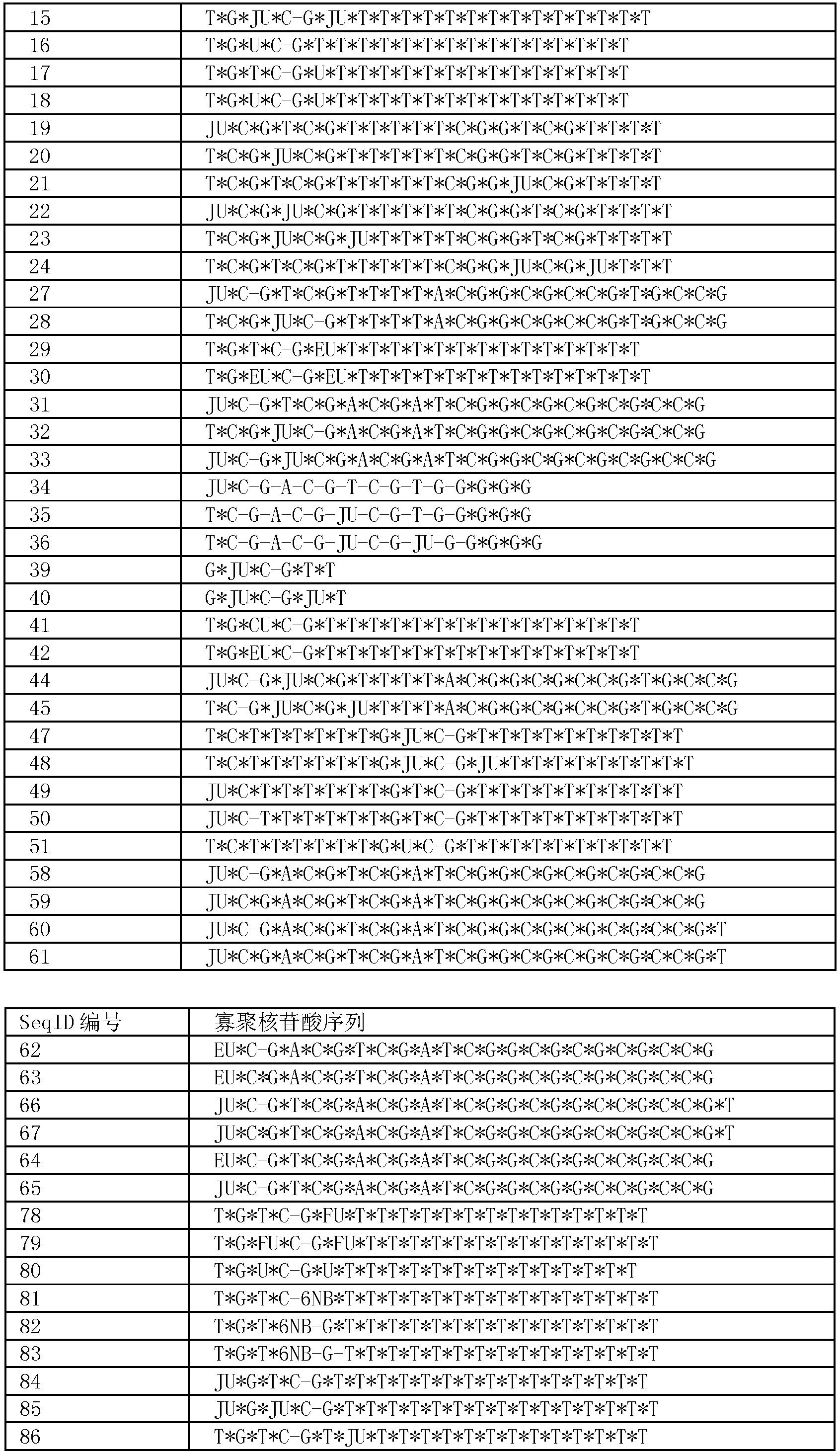 Figure CN101517082BD00521