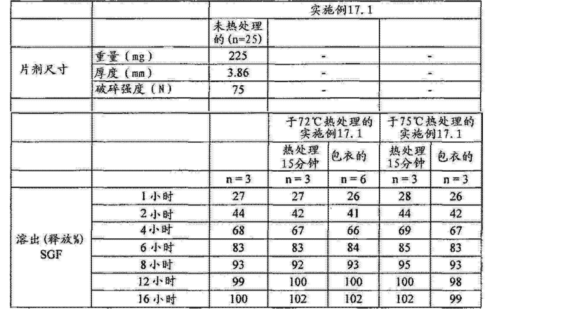 Figure CN102688241AD01131