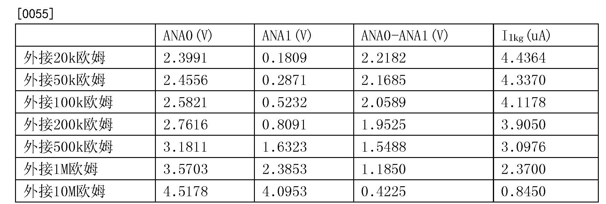 Figure CN105044546BD00061