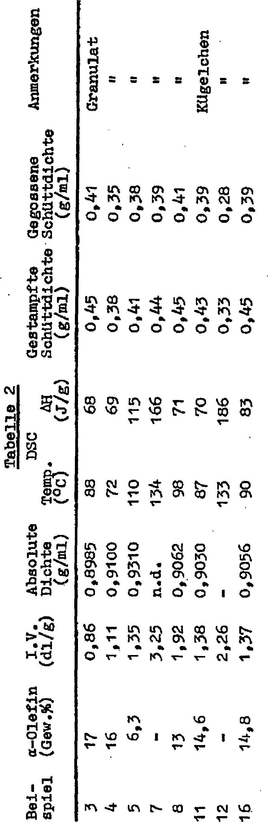 kanalrohr betting typ-17