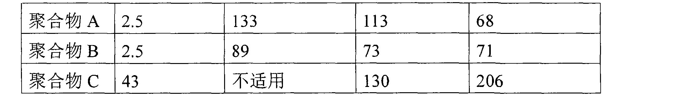 Figure CN101484495BD00101
