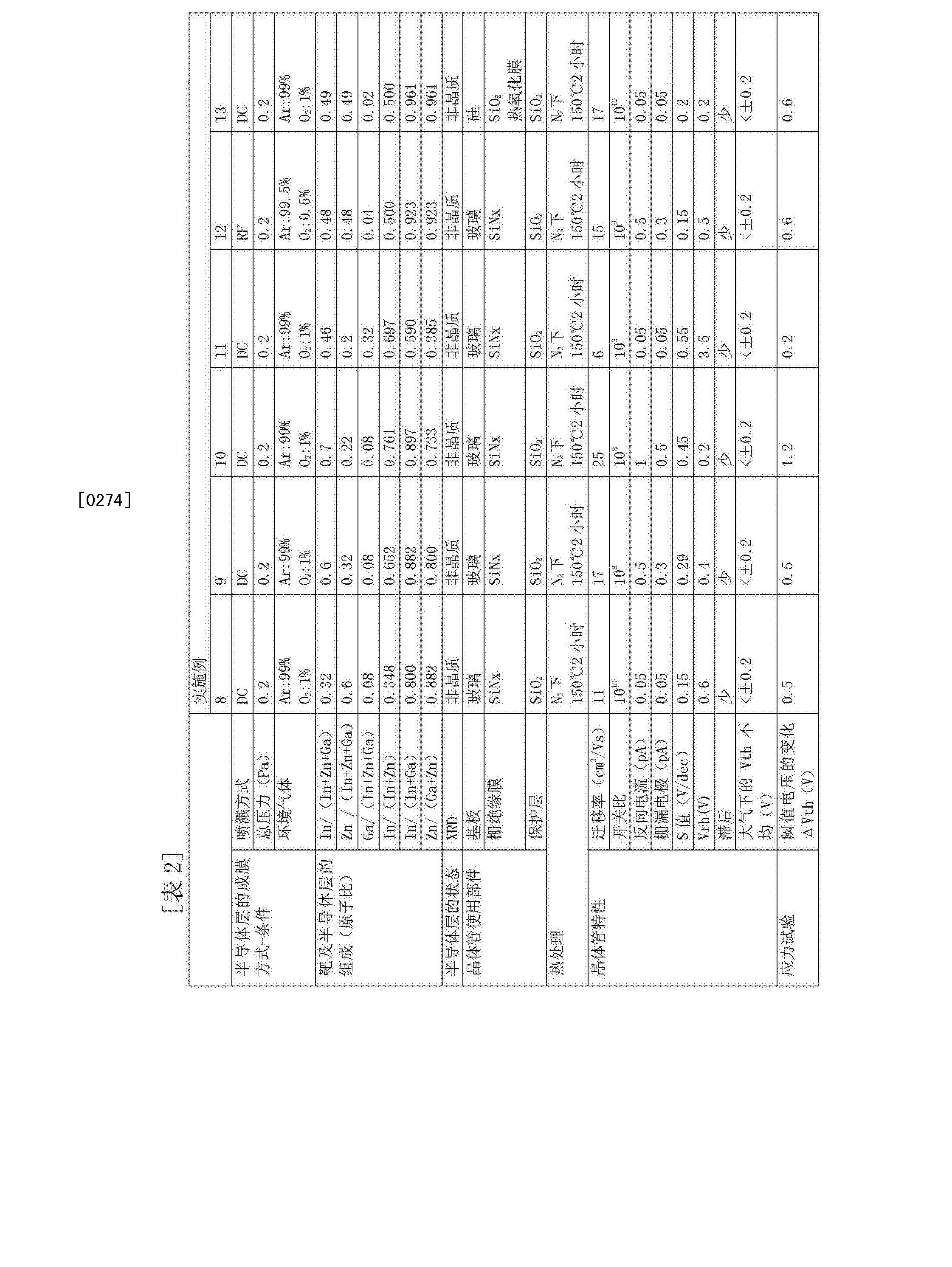 Figure CN103258857BD00191