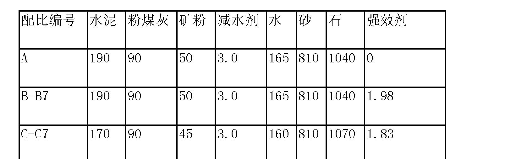 Figure CN104016617BD00101