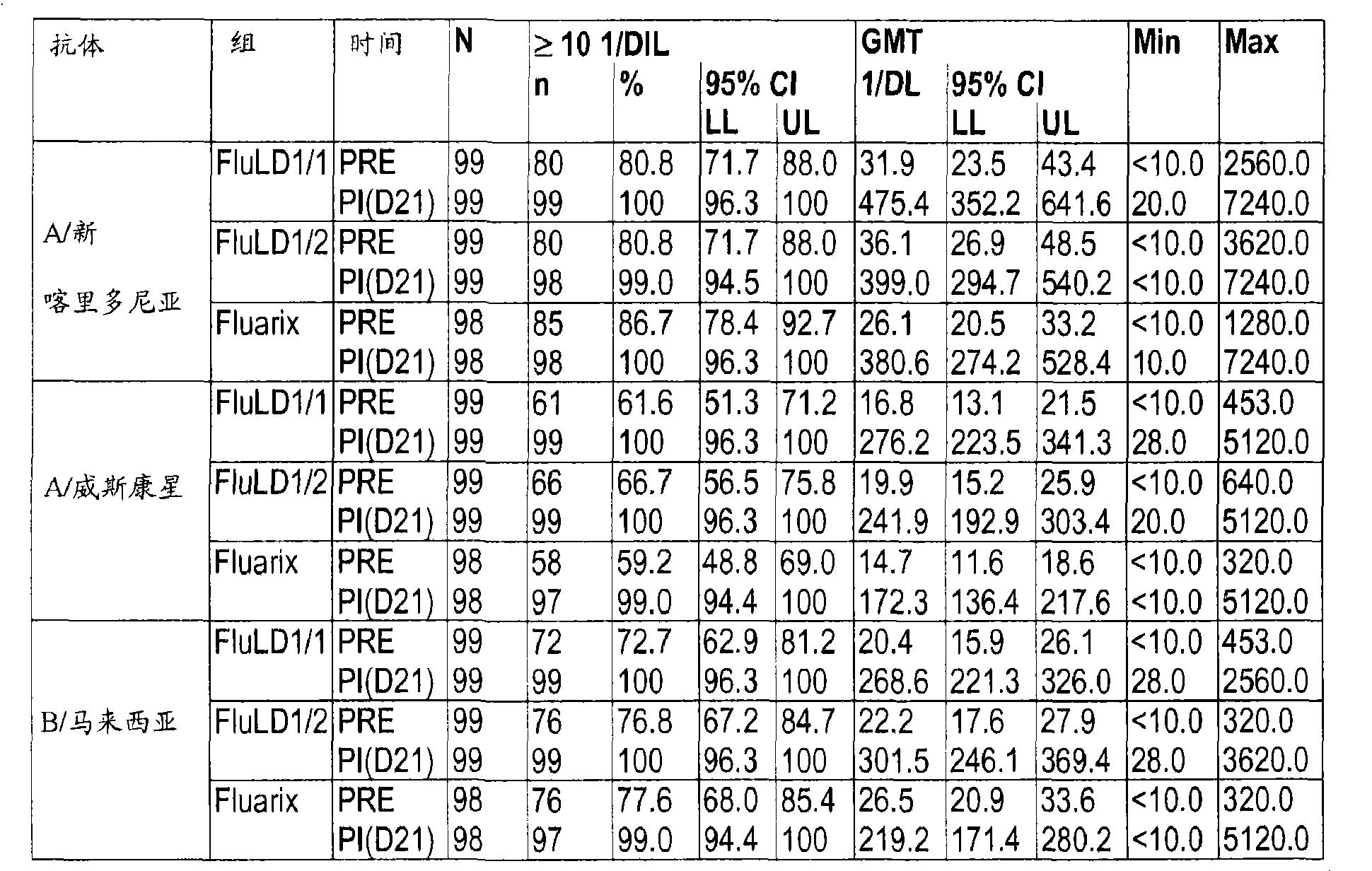 Figure CN101522218BD00281