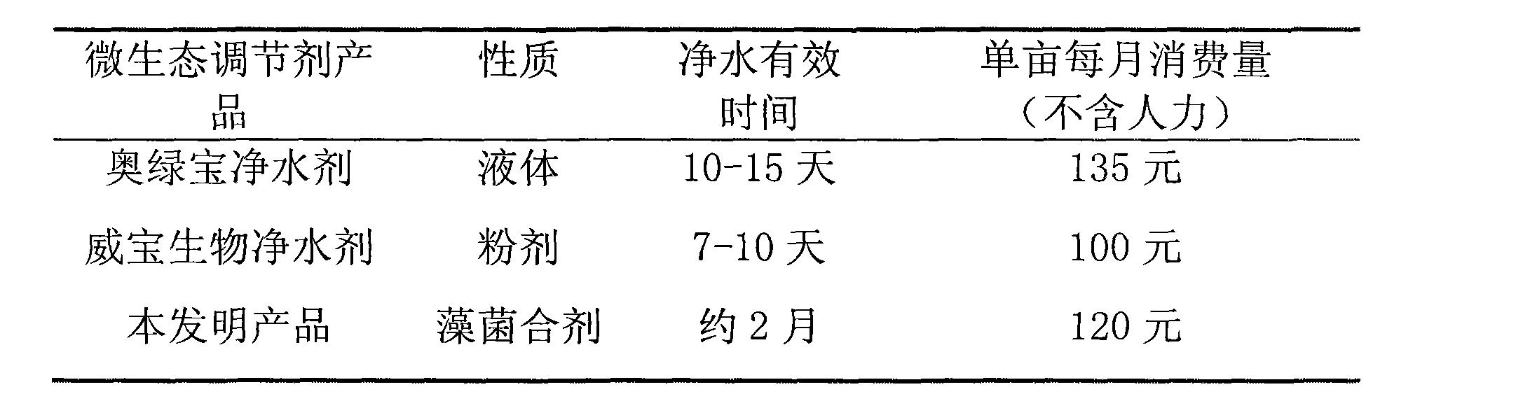 Figure CN101781025BD00053