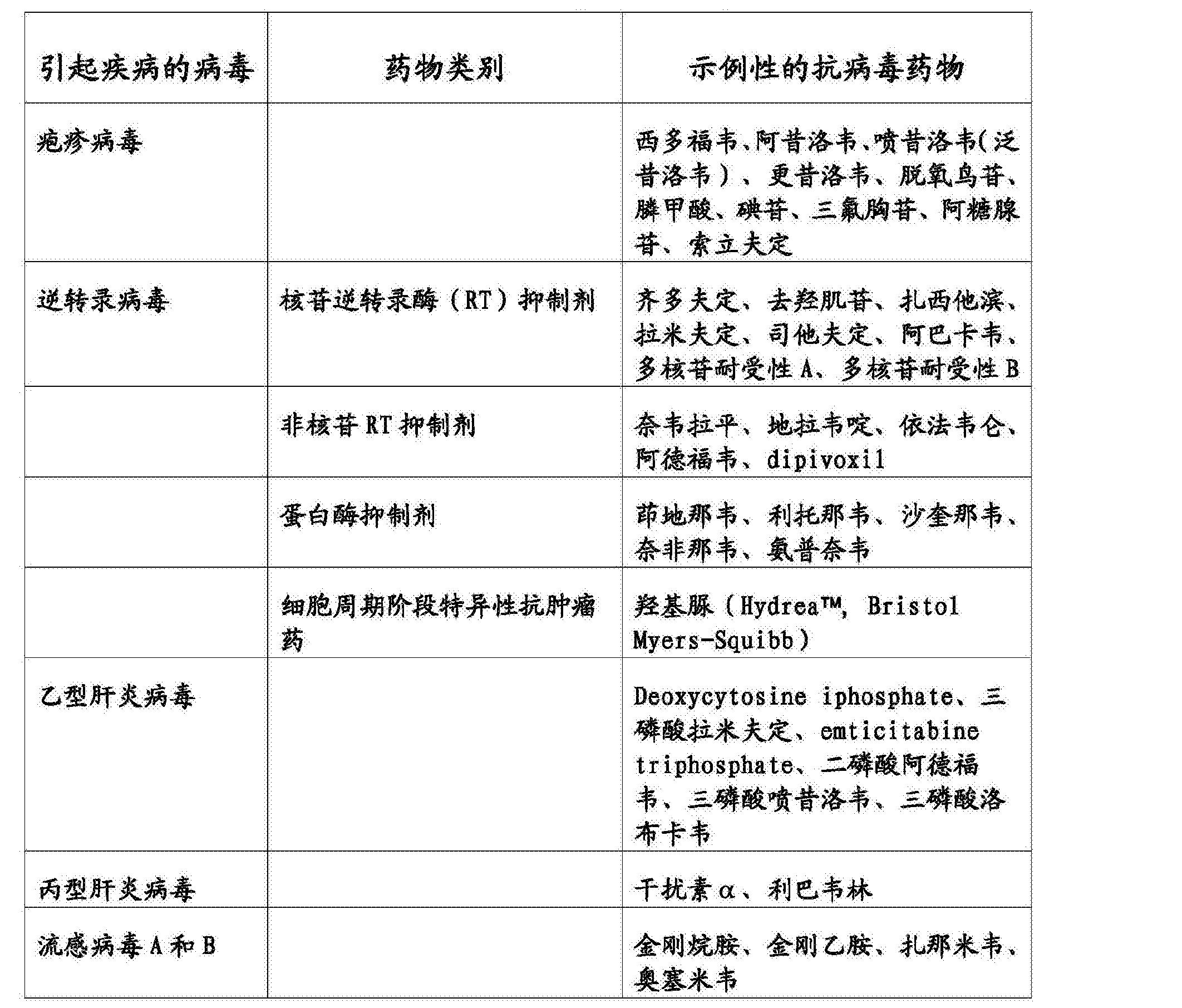 Figure CN104109209BD00501