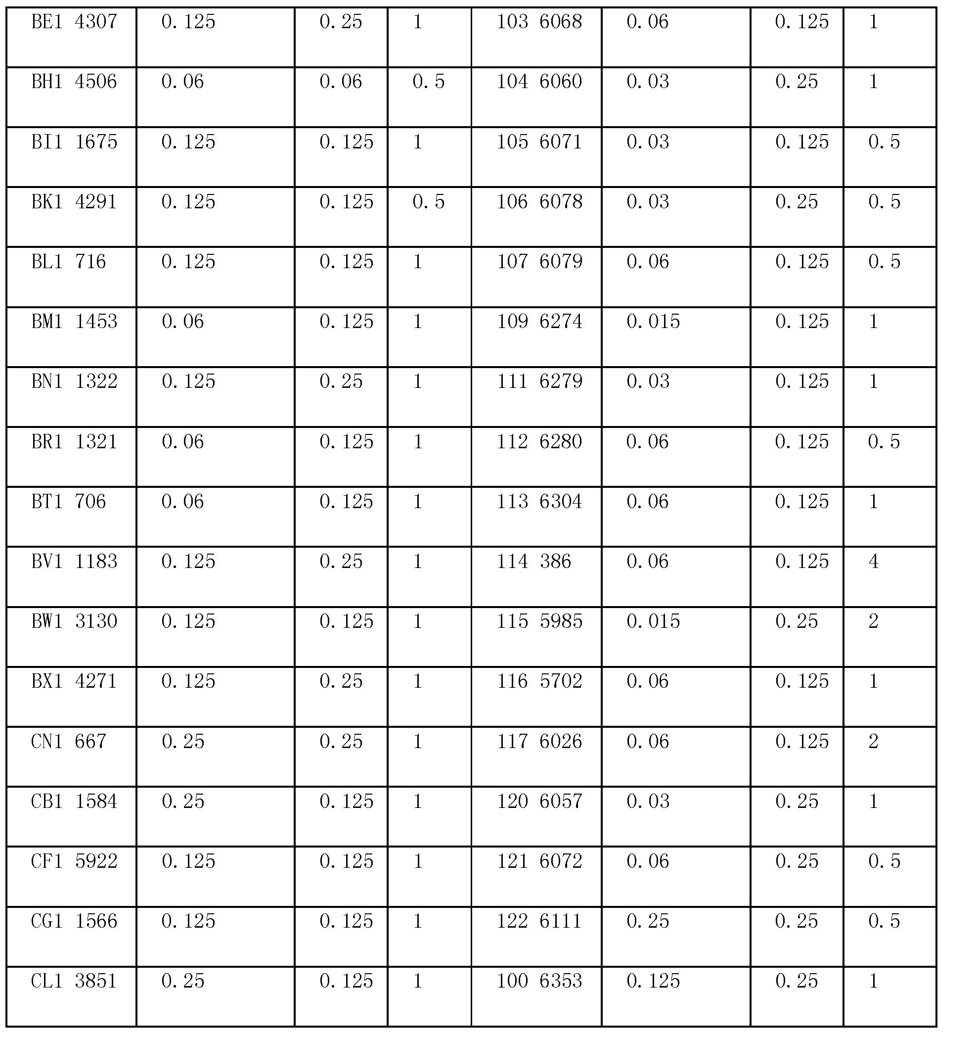 Figure CN102614207AD00211