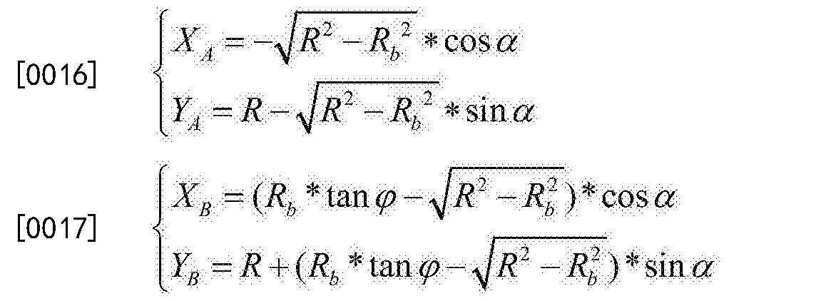 Figure CN106556366AD00041