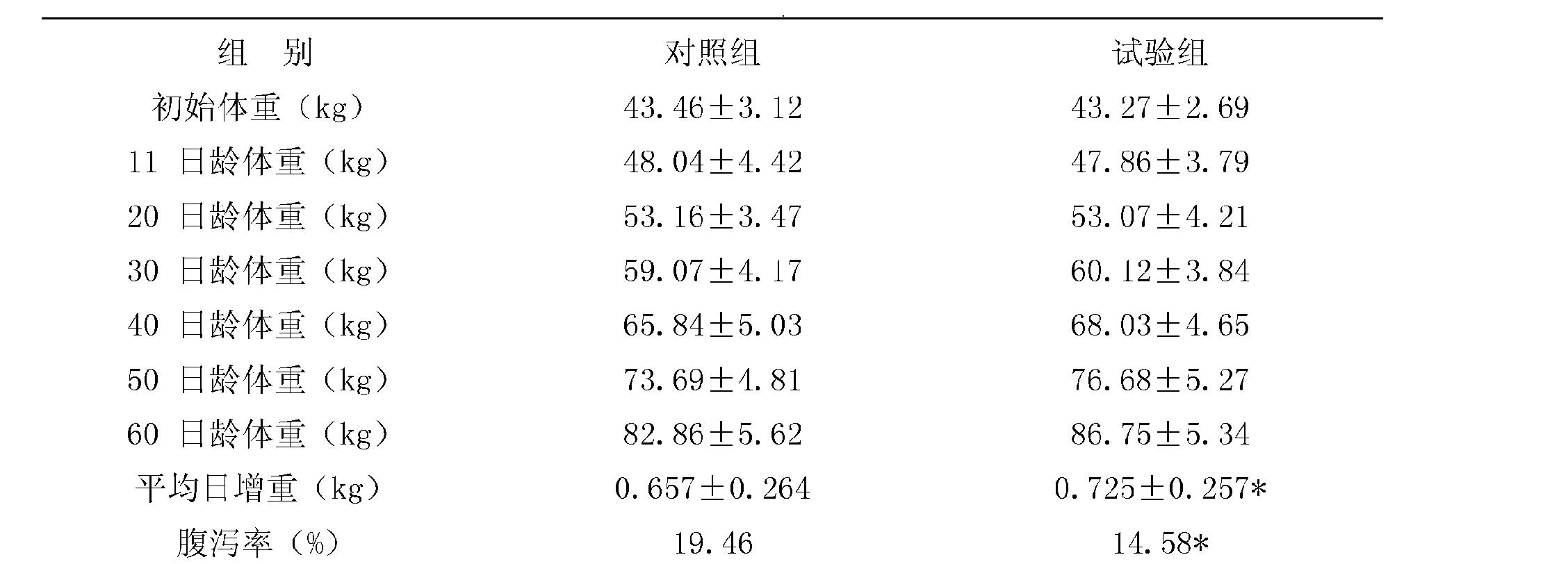 Figure CN102177975BD00131