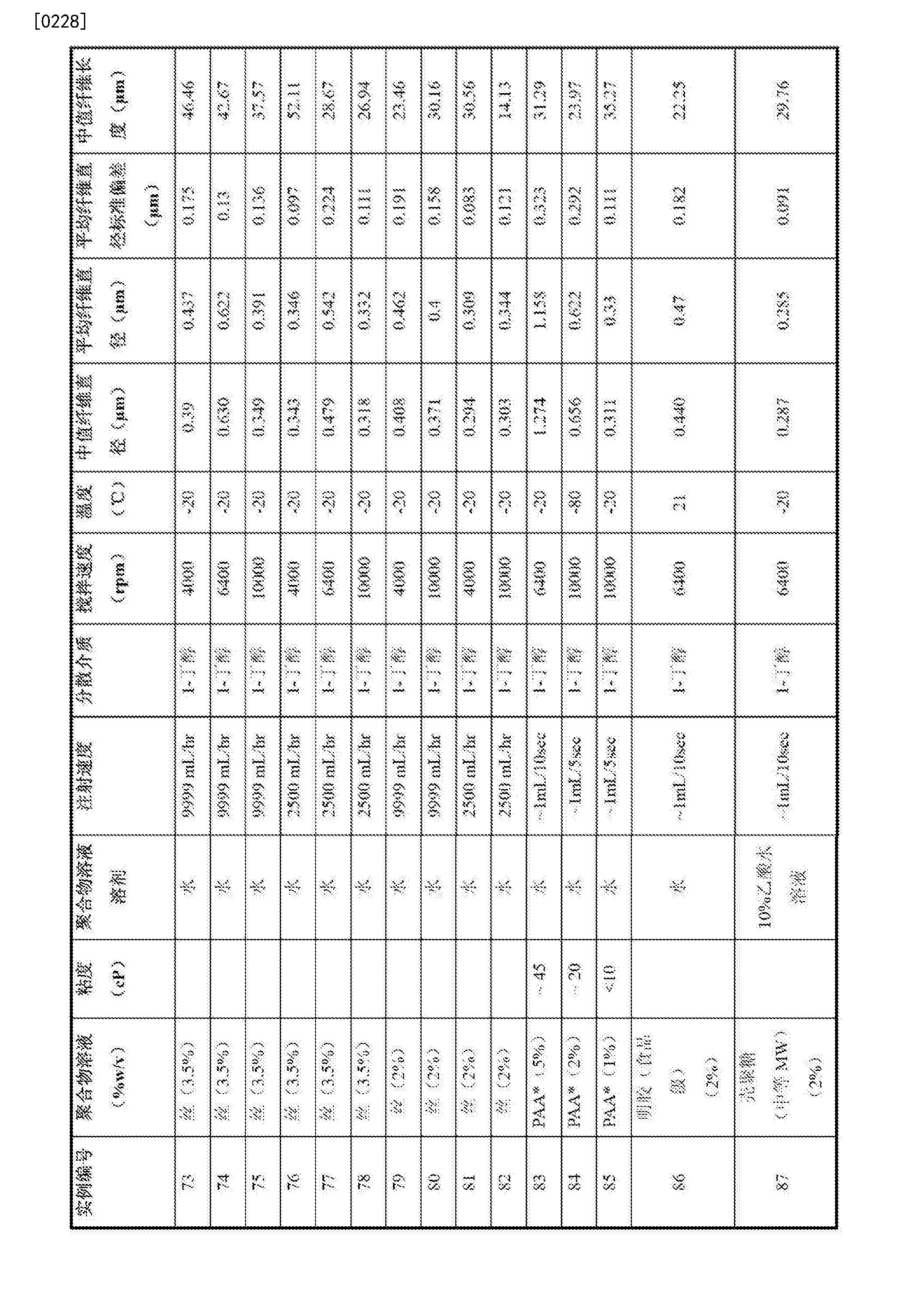 Figure CN104024494BD00271