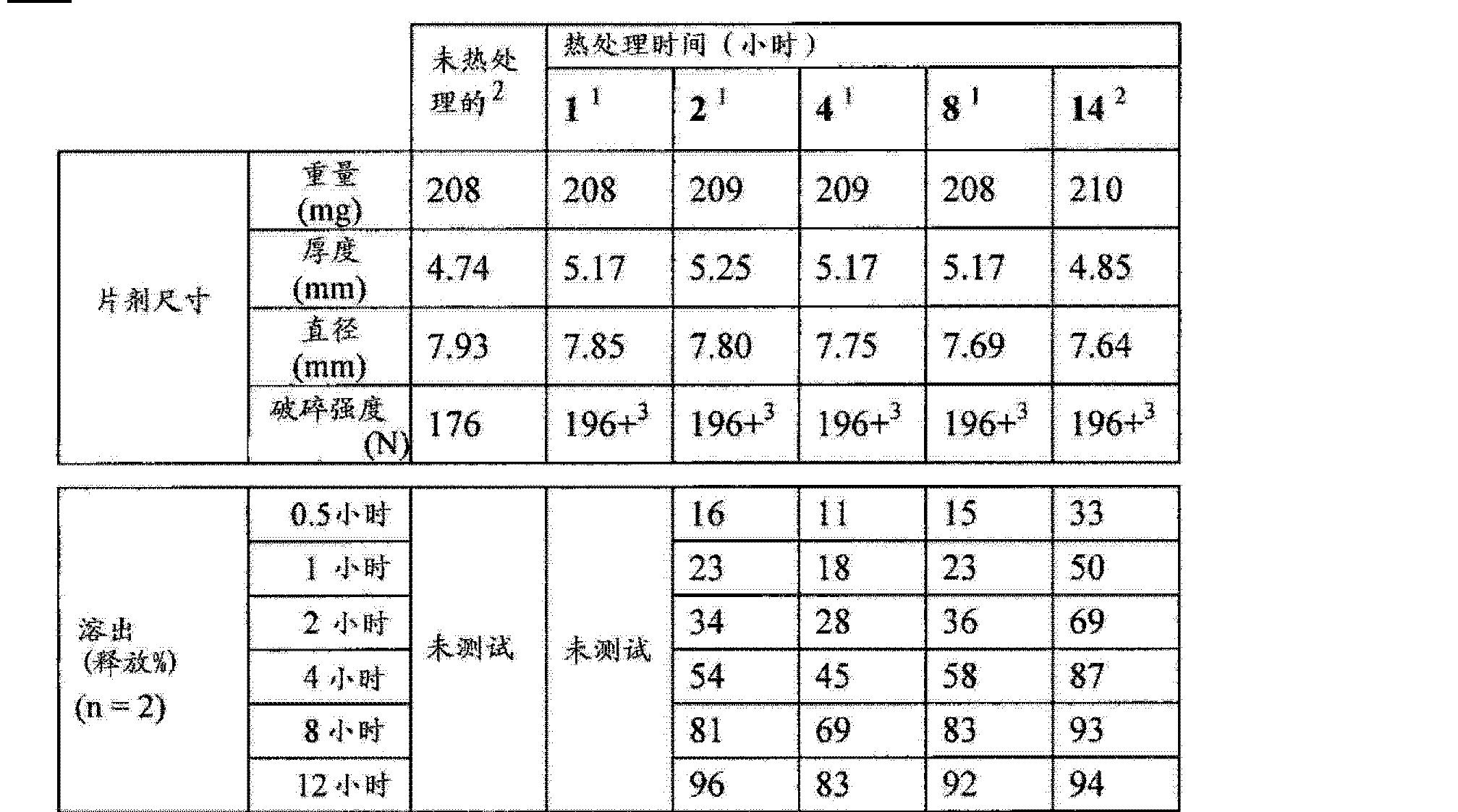 Figure CN102657630AD00531