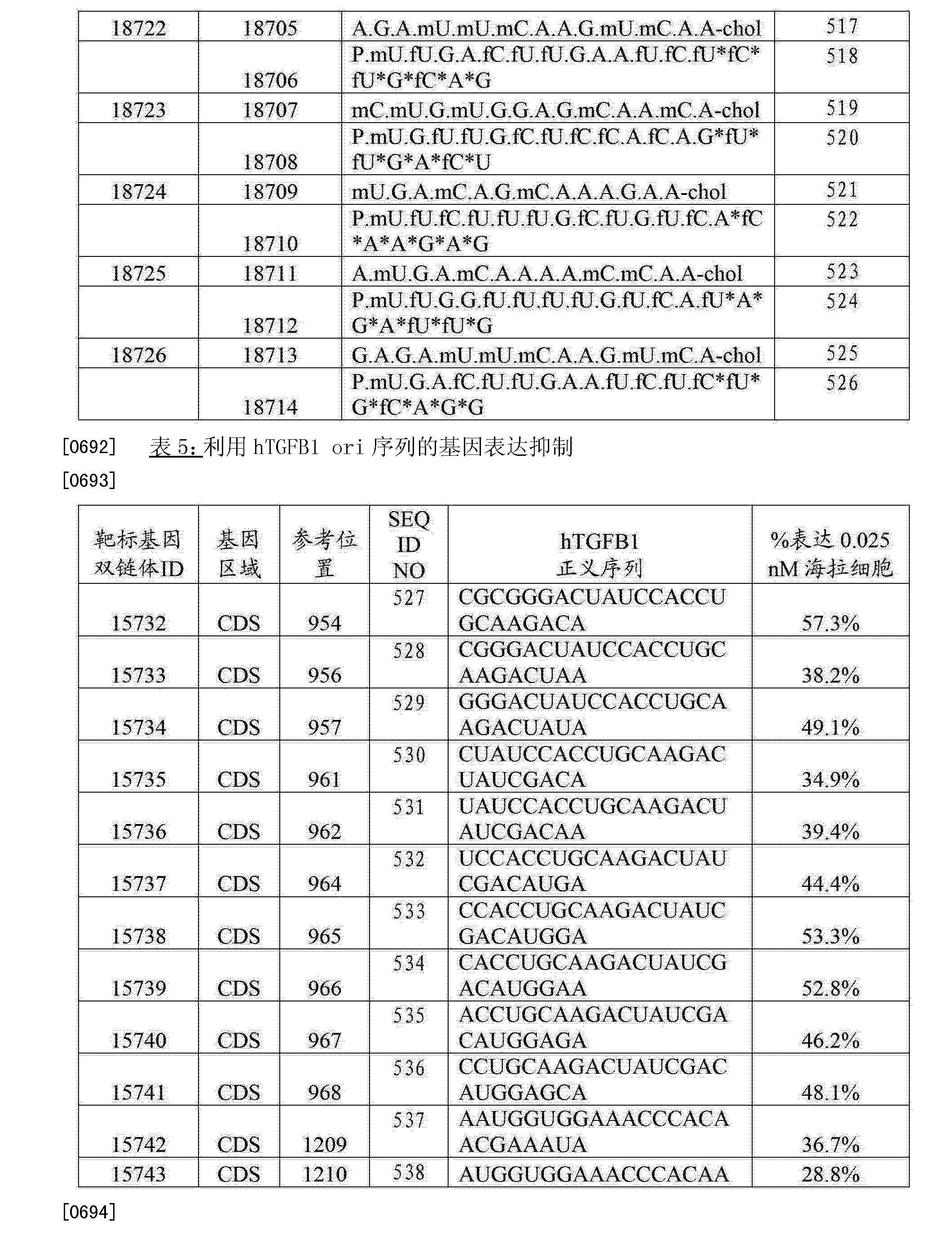 Figure CN103108642BD01071
