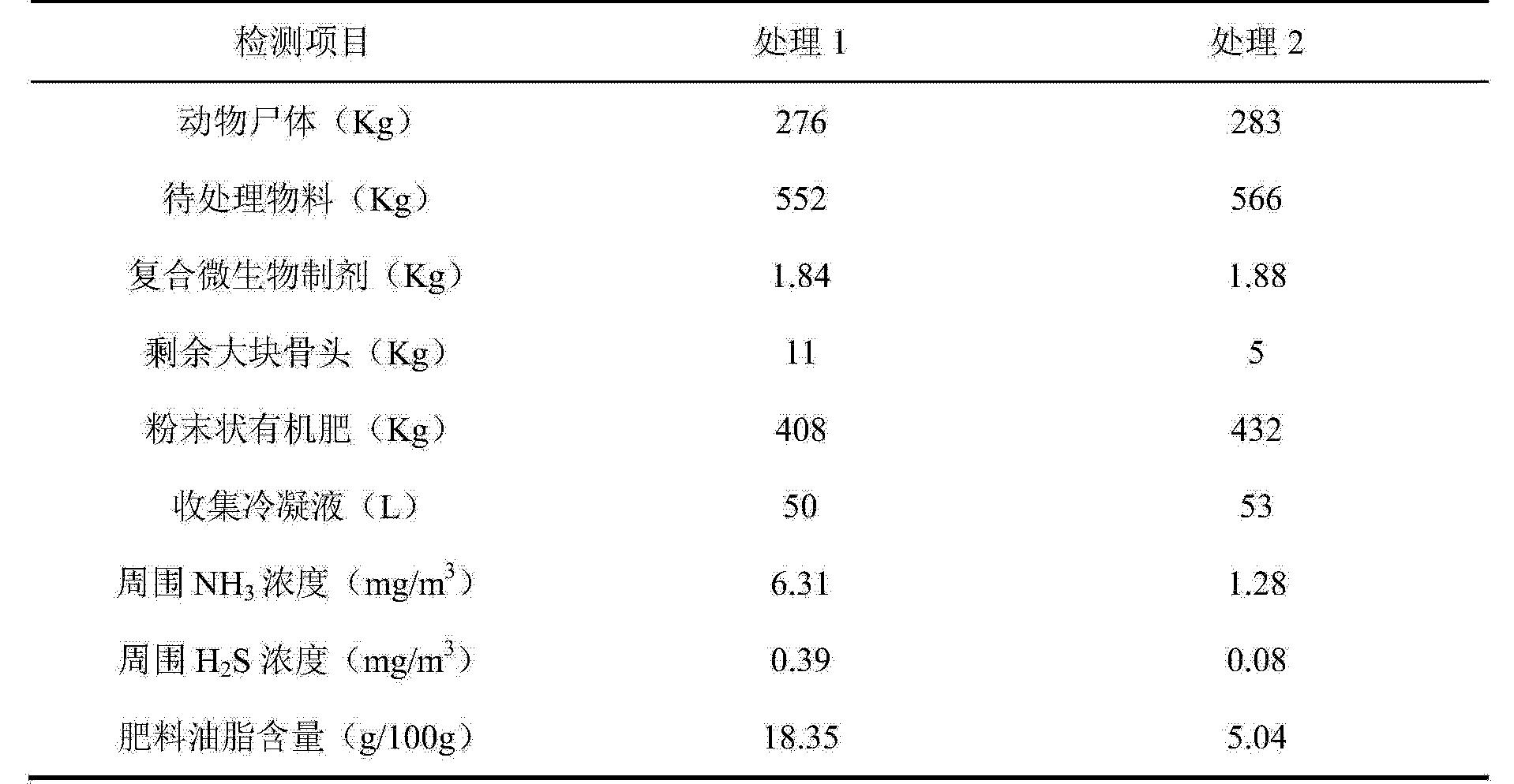 Figure CN104894007AD00122