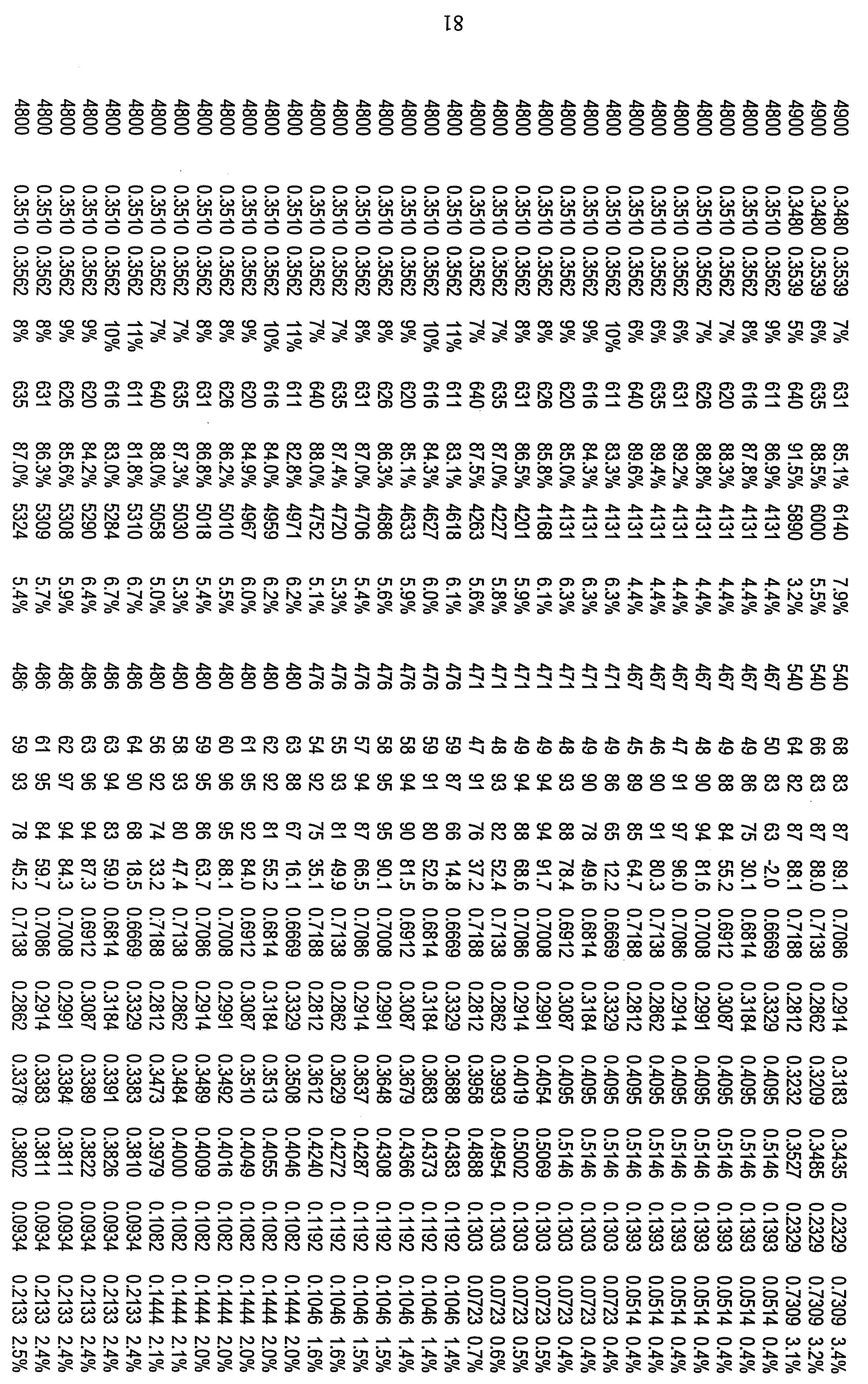 Figure 112010029469117-pct00047