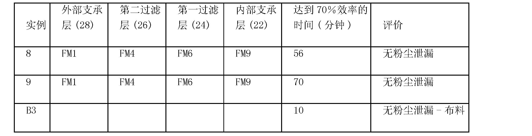 Figure CN101821057BD00191