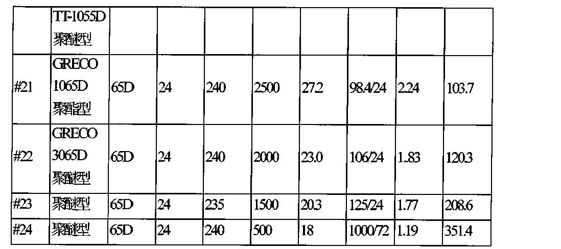 Figure CN102525737BD00161