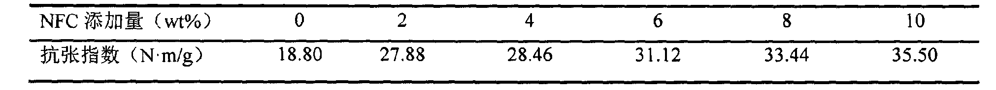 Figure CN108755241AD00042