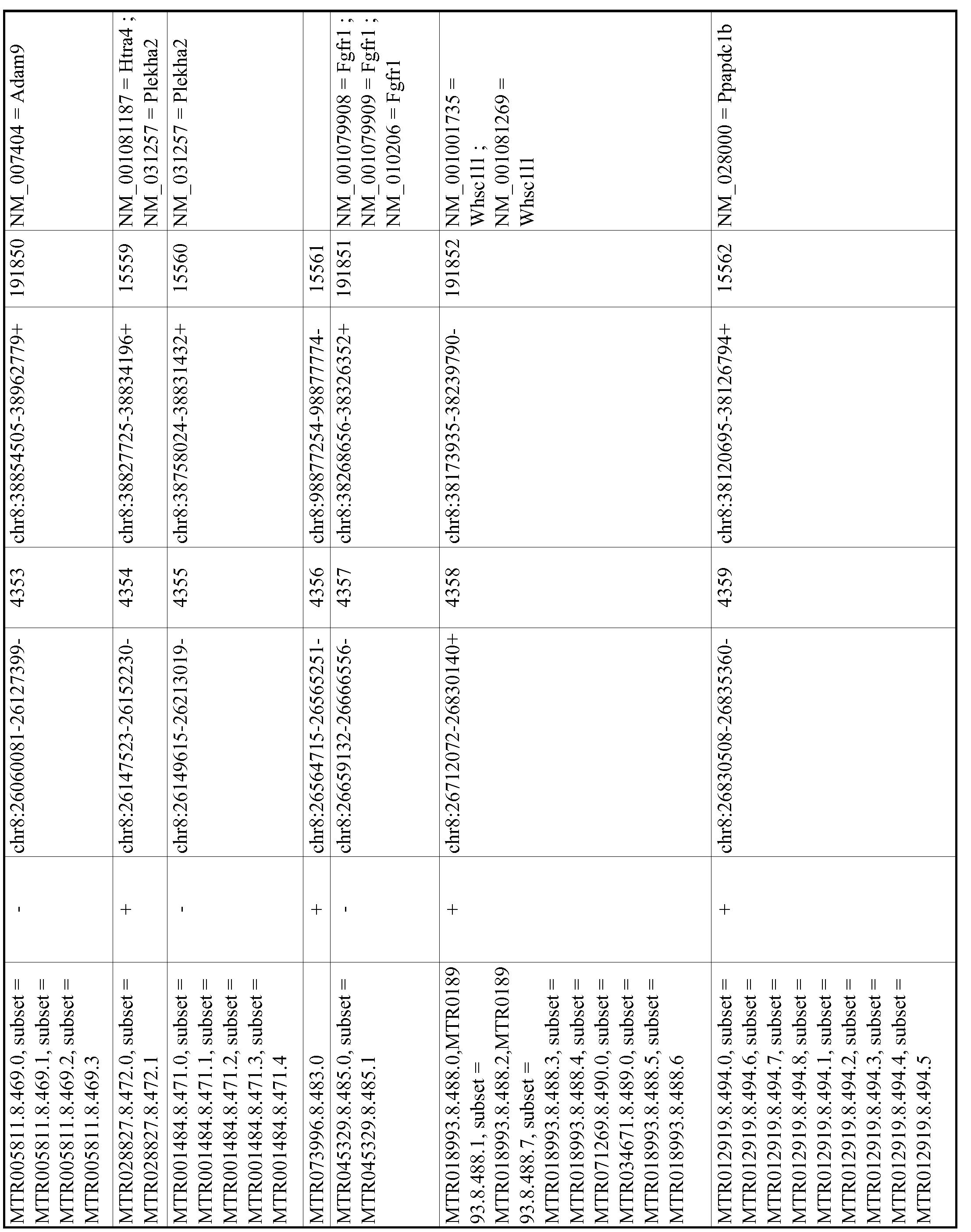 Figure imgf000817_0001