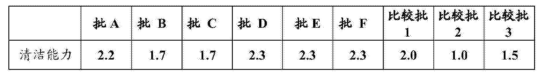 Figure CN107164110AD00083