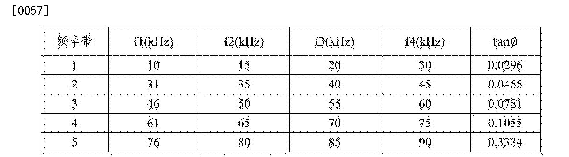 Figure CN103926514BD00103