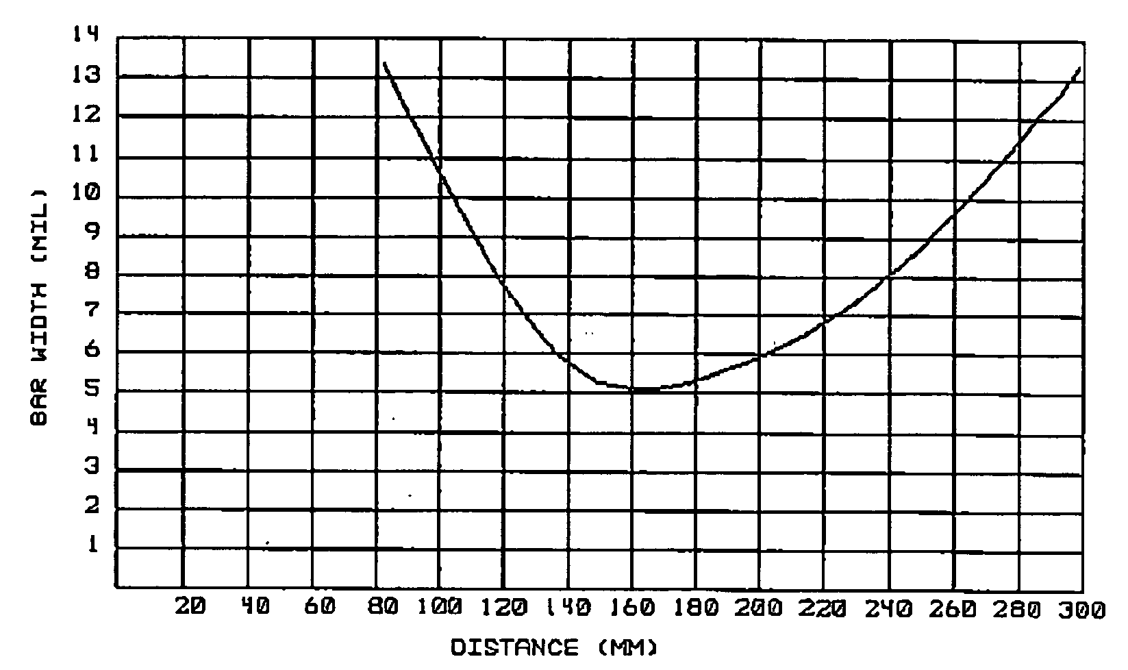 Figure US20050103861A1-20050519-P00006