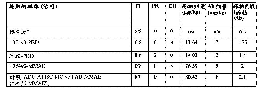 Figure CN104540524AD00841