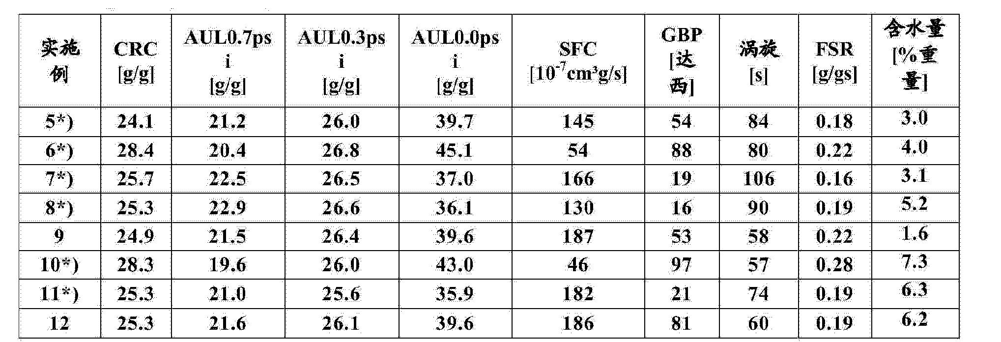 Figure CN104411732AD00171